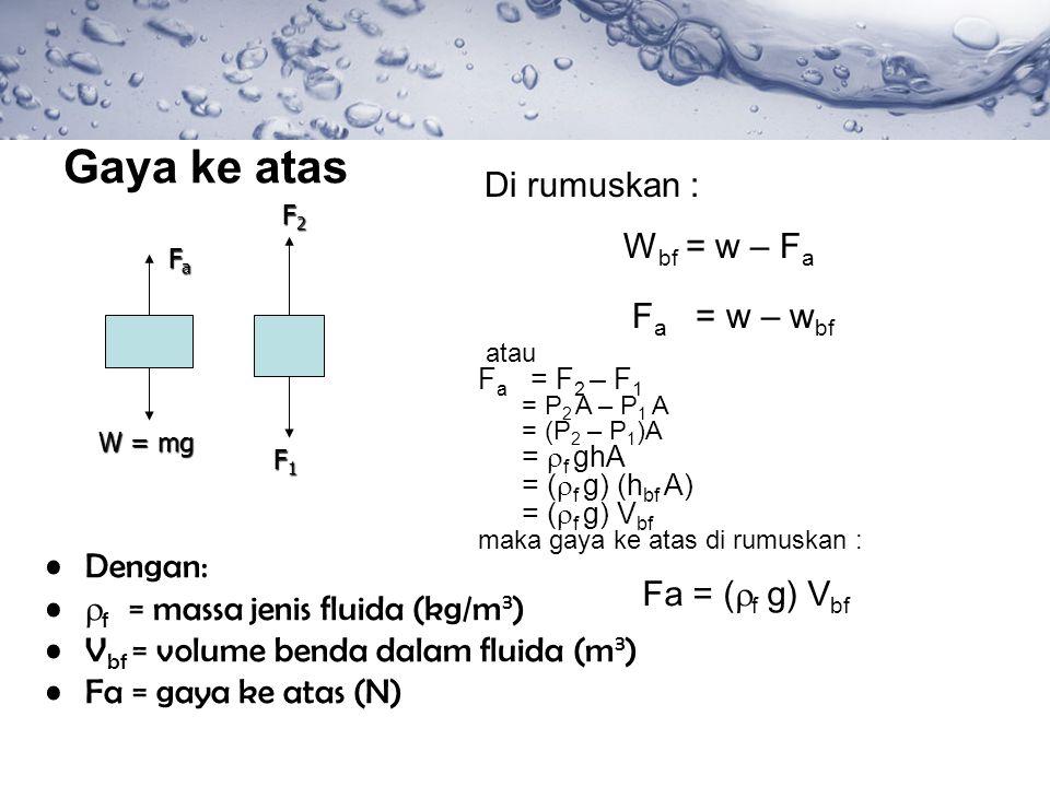 FaFaFaFa F2F2F2F2 F1F1F1F1 Gaya ke atas Di rumuskan : W bf = w – F a F a = w – w bf atau F a = F 2 – F 1 = P 2 A – P 1 A = (P 2 – P 1 )A =  f ghA = (
