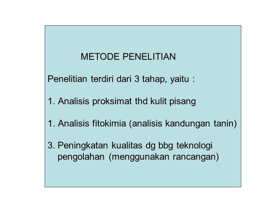 METODE PENELITIAN Penelitian terdiri dari 3 tahap, yaitu : 1.Analisis proksimat thd kulit pisang 1.Analisis fitokimia (analisis kandungan tanin) 3. Pe