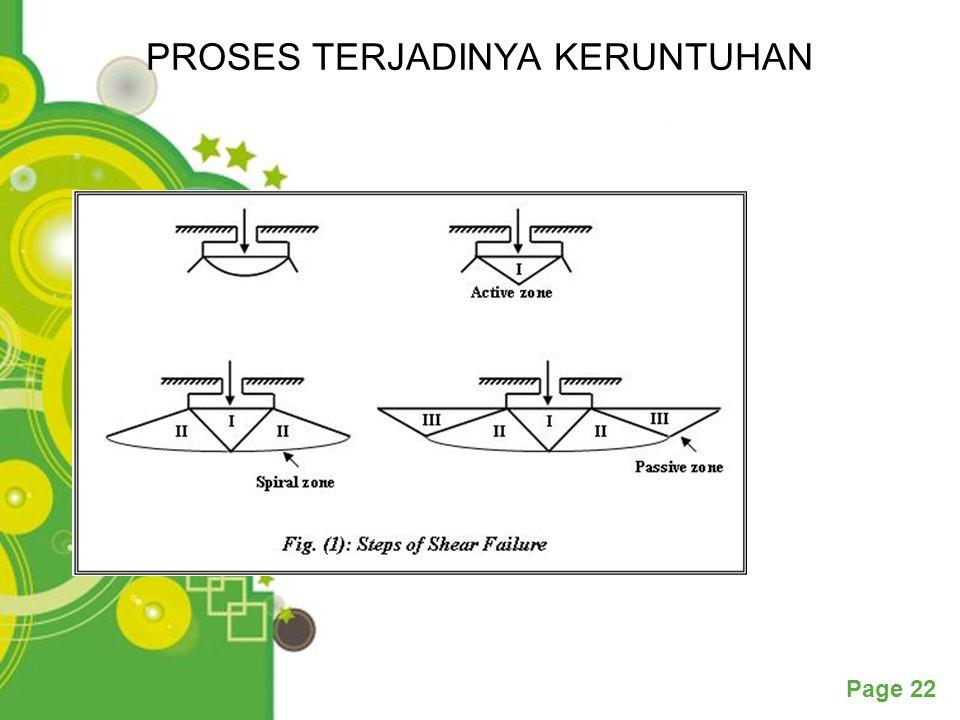 Powerpoint Templates Page 22 PROSES TERJADINYA KERUNTUHAN