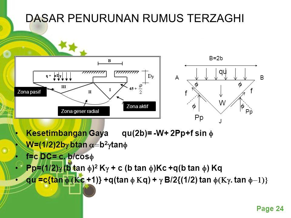 Powerpoint Templates Page 24 DASAR PENURUNAN RUMUS TERZAGHI Kesetimbangan Gaya qu(2b)= -W+ 2Pp+f sin  W=(1/2)2b  btan  b 2  tan  f=c DC= c. b/co