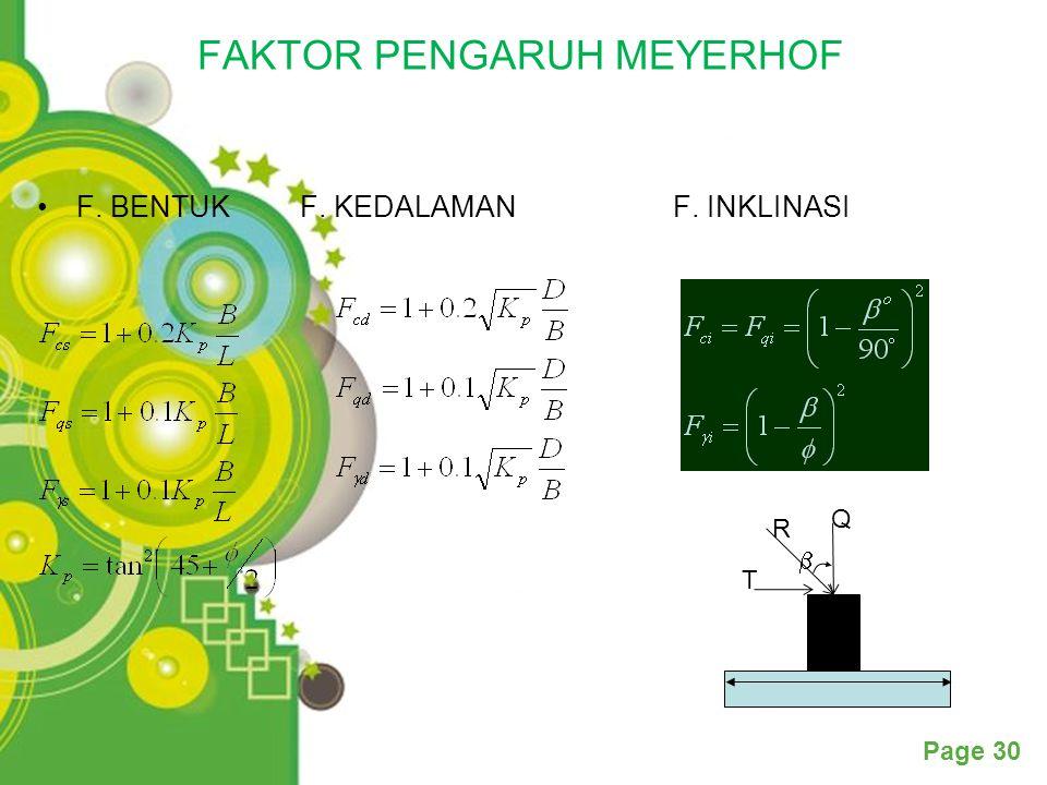 Powerpoint Templates Page 30 FAKTOR PENGARUH MEYERHOF F. BENTUK F. KEDALAMAN F. INKLINASI  Q T R