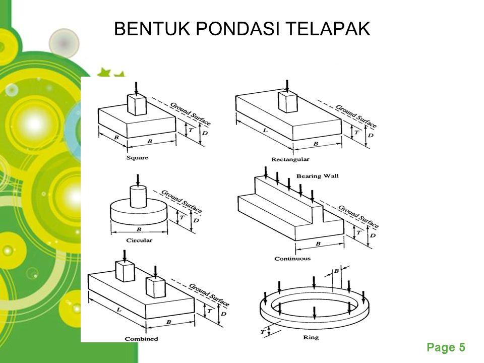 Powerpoint Templates Page 5 BENTUK PONDASI TELAPAK