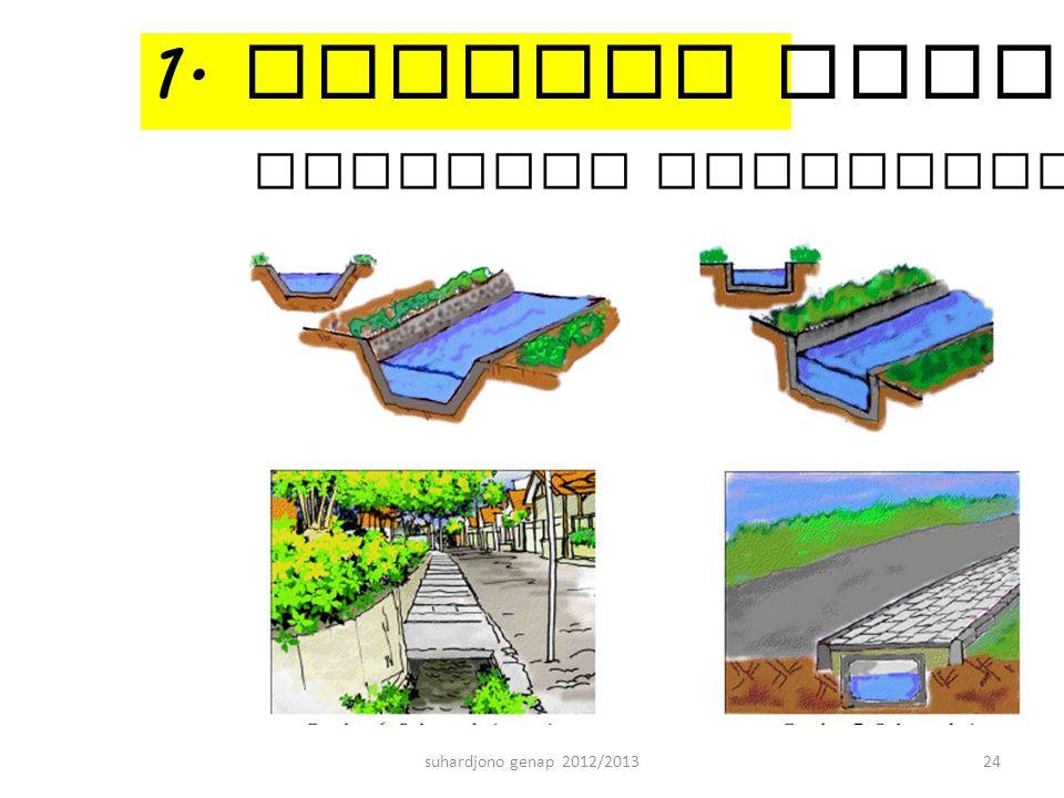 suhardjono genap 2012/201324 1. Saluran drainase Berbagai bentuknya…
