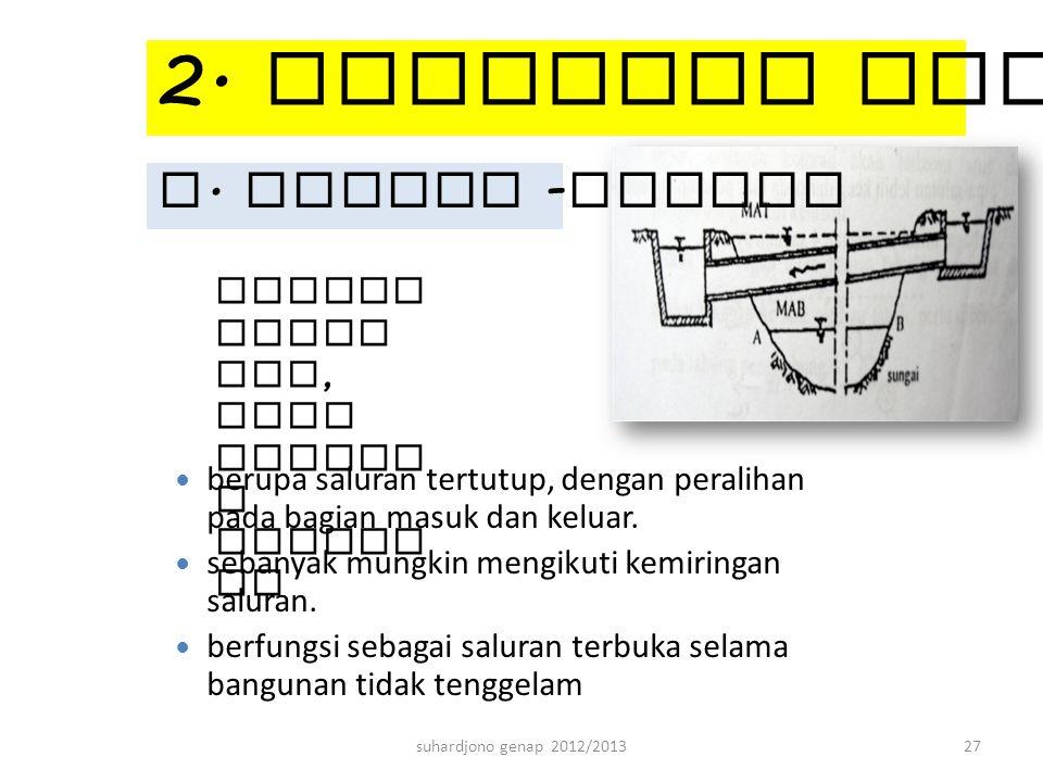 suhardjono genap 2012/201327 2. Bangunan Perlintasan Menyal urkan air, bila melalu i lintas an berupa saluran tertutup, dengan peralihan pada bagian m