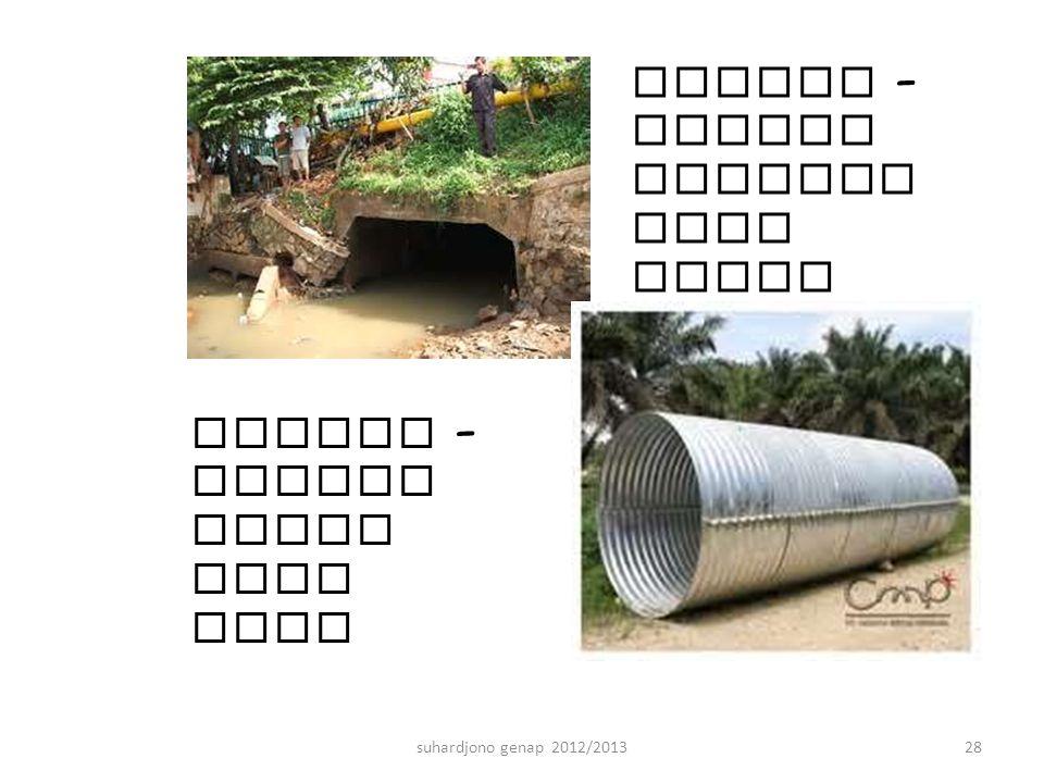 suhardjono genap 2012/201328 Gorong – gorong bulat dari baja Gorong – gorong persegi dari beton
