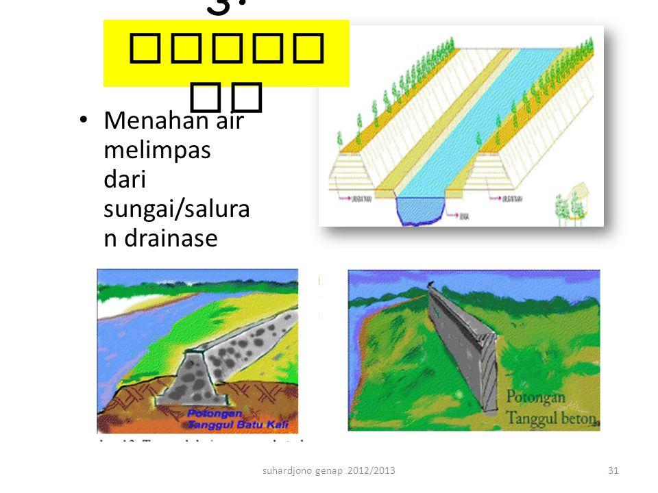 Menahan air melimpas dari sungai/salura n drainase suhardjono genap 2012/201331 3. Tangg ul