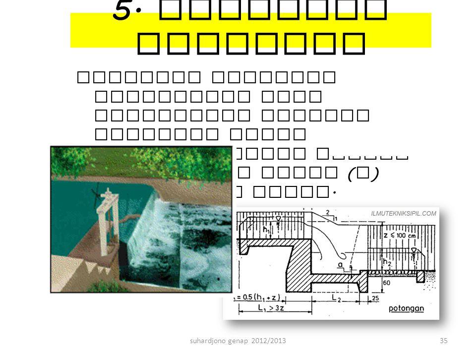 5. Bangunan Terjunan Bangunan terjunan diperlukan bila penempatan saluran terpaksa harus melewati jalur dengan kemiringan dasar ( S ) yang cukup curam