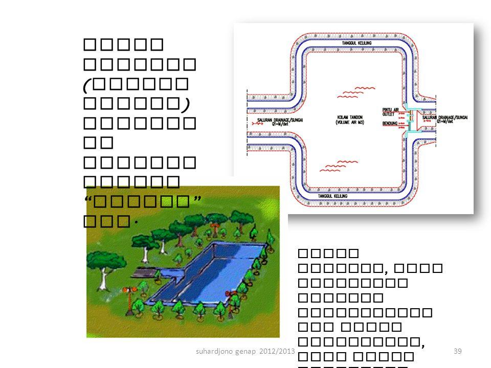"""suhardjono genap 2012/201339 Kolam retensi ( tandon banjir ) berfung si sebagai tempat """" parkir """" air. Kolam Resapan, yang berfungsi sebagai penamumpu"""