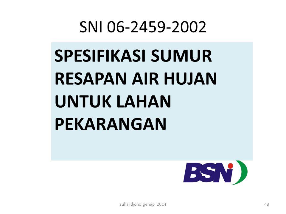 SNI 06-2459-2002 suhardjono genap 201448 SPESIFIKASI SUMUR RESAPAN AIR HUJAN UNTUK LAHAN PEKARANGAN