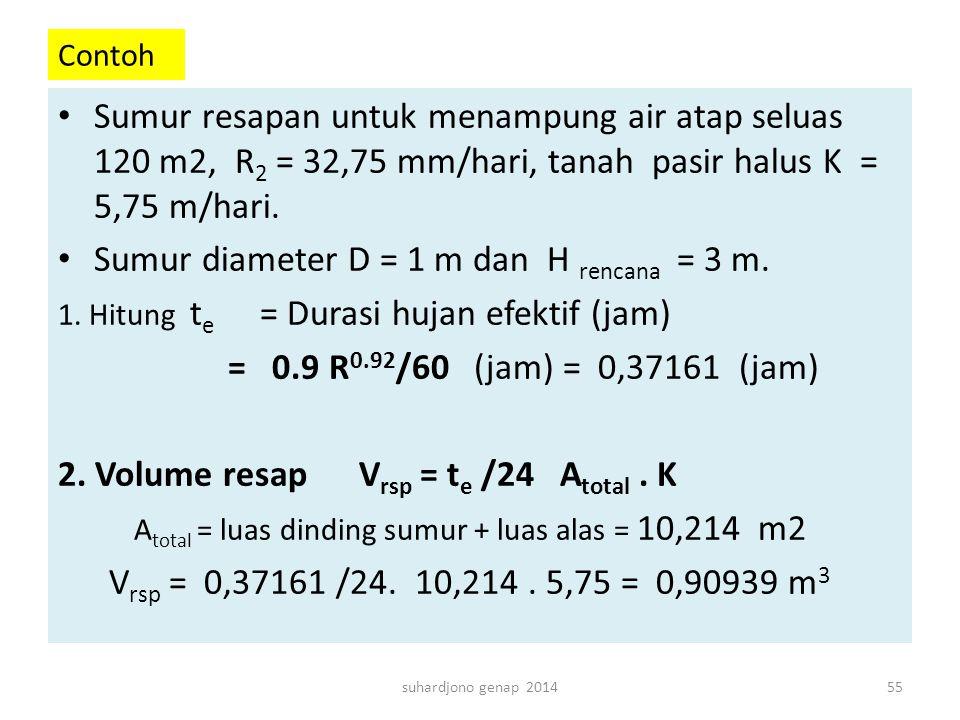Contoh Sumur resapan untuk menampung air atap seluas 120 m2, R 2 = 32,75 mm/hari, tanah pasir halus K = 5,75 m/hari. Sumur diameter D = 1 m dan H renc