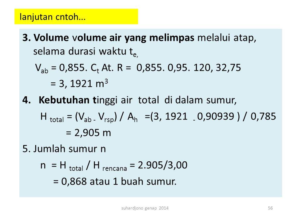 lanjutan cntoh... 3. Volume volume air yang melimpas melalui atap, selama durasi waktu t e, V ab = 0,855. C t At. R = 0,855. 0,95. 120, 32,75 = 3, 192