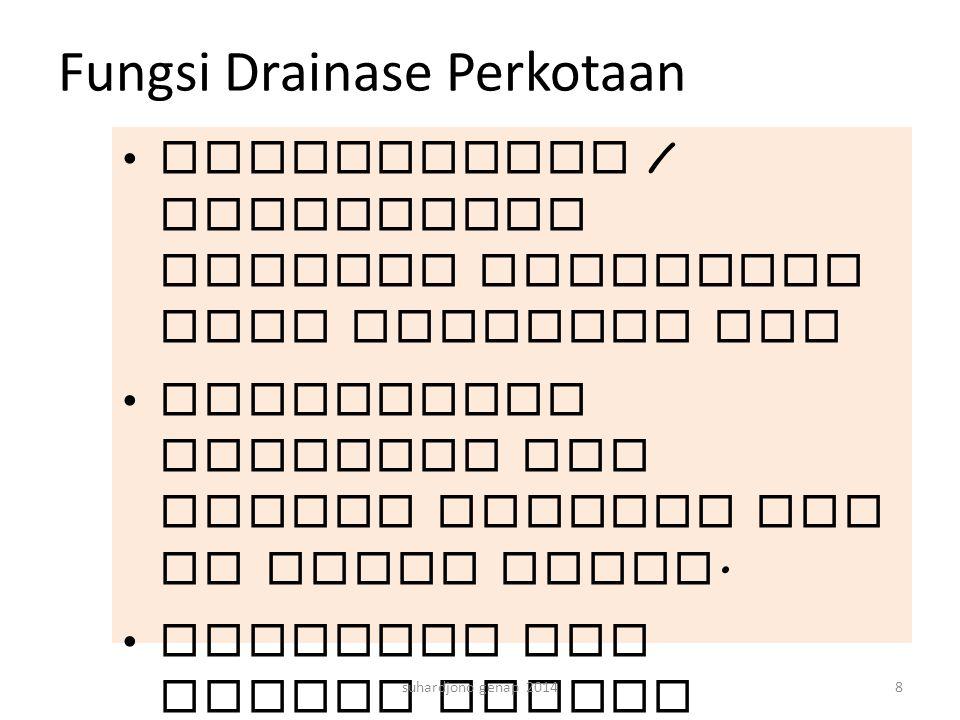 suhardjono genap 2012/201339 Kolam retensi ( tandon banjir ) berfung si sebagai tempat parkir air.