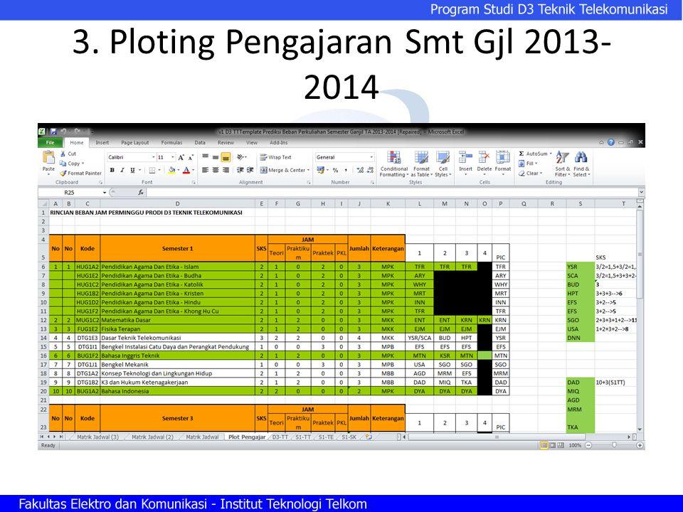 3. Ploting Pengajaran Smt Gjl 2013- 2014