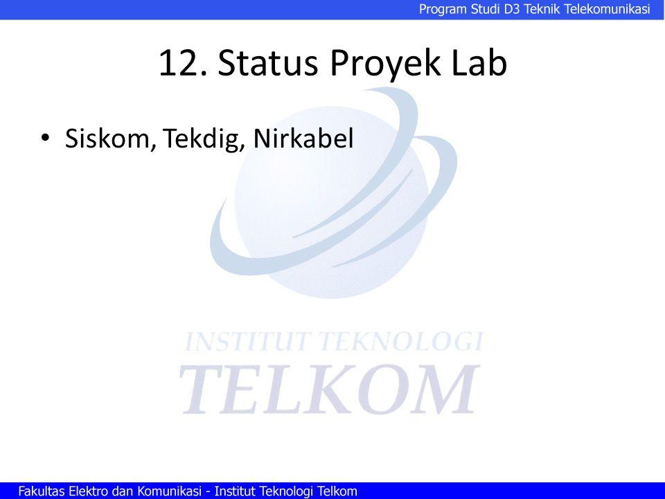 12. Status Proyek Lab Siskom, Tekdig, Nirkabel