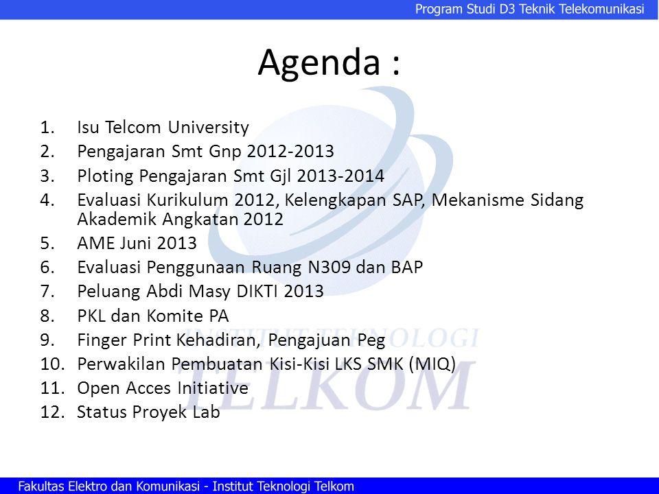 Agenda : 1.Isu Telcom University 2.Pengajaran Smt Gnp 2012-2013 3.Ploting Pengajaran Smt Gjl 2013-2014 4.Evaluasi Kurikulum 2012, Kelengkapan SAP, Mekanisme Sidang Akademik Angkatan 2012 5.AME Juni 2013 6.Evaluasi Penggunaan Ruang N309 dan BAP 7.Peluang Abdi Masy DIKTI 2013 8.PKL dan Komite PA 9.Finger Print Kehadiran, Pengajuan Peg 10.Perwakilan Pembuatan Kisi-Kisi LKS SMK (MIQ) 11.Open Acces Initiative 12.Status Proyek Lab