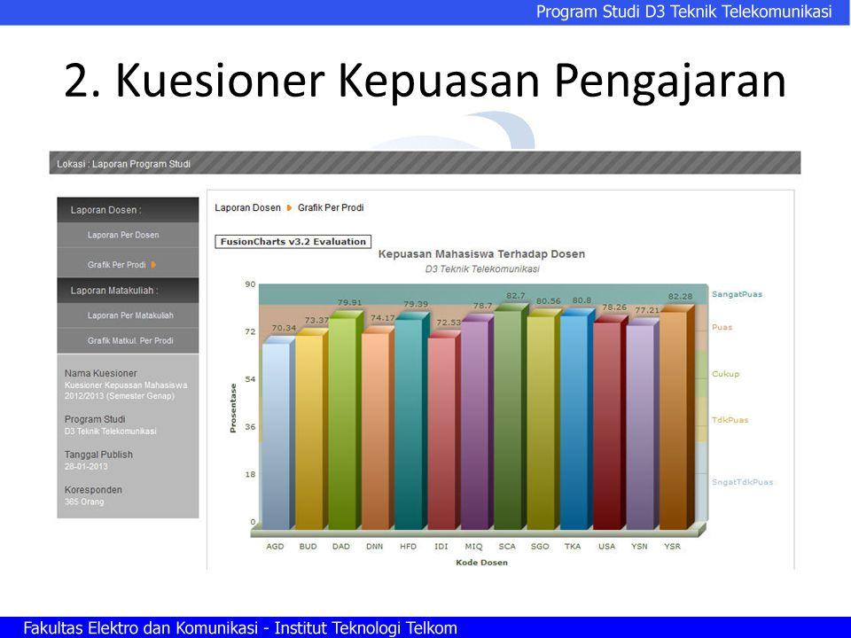 2. Kuesioner Kepuasan Pengajaran