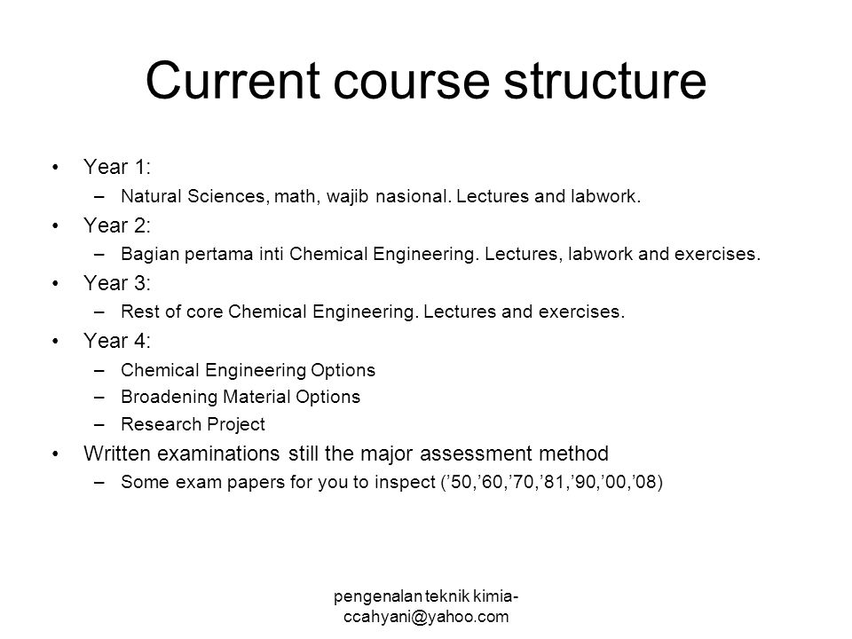 Current course structure Year 1: –Natural Sciences, math, wajib nasional.