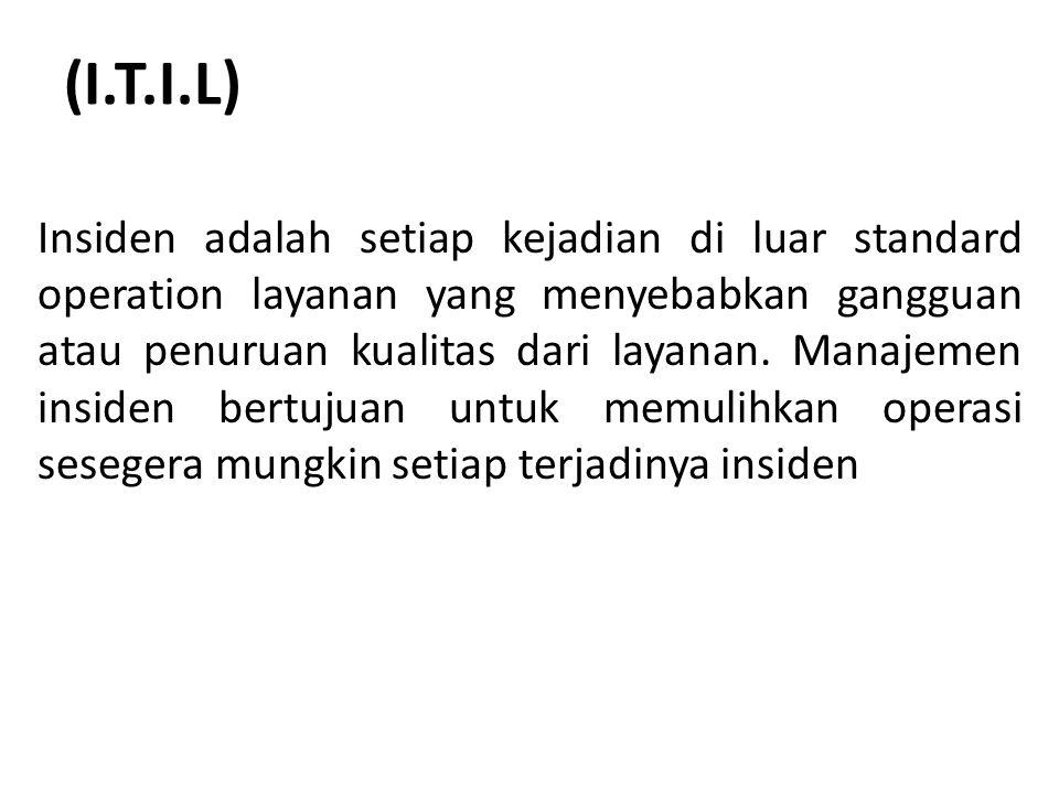 28 Pendekatan Audit SI/TI (1)