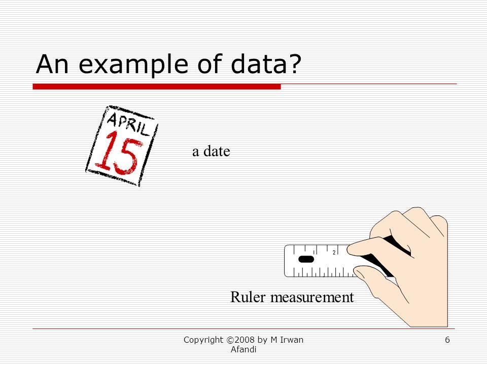 Copyright ©2008 by M Irwan Afandi 27 Model of decision making Intelligence Design Evaluation Choice Implementation