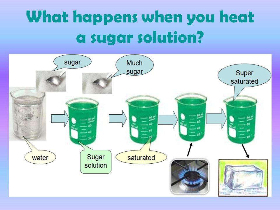 What happens when you heat a sugar solution?