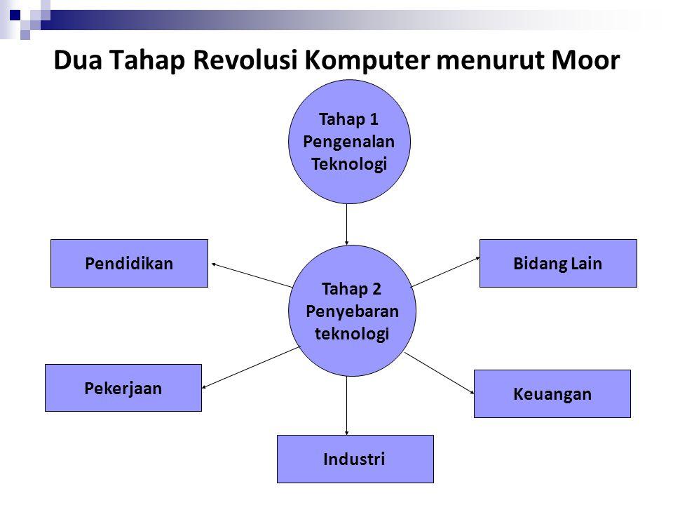 Dua Tahap Revolusi Komputer menurut Moor Tahap 1 Pengenalan Teknologi Tahap 2 Penyebaran teknolog i Bidang Lain Pekerjaan Industri Keuangan Pendidikan