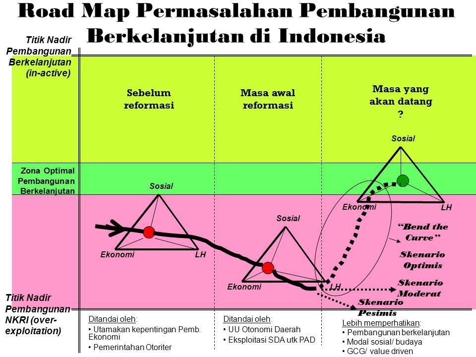 Road Map Permasalahan Pembangunan Berkelanjutan di Indonesia Sosial EkonomiLH Sosial EkonomiLH Sosial Ekonomi LH Titik Nadir Pembangunan NKRI (over- e