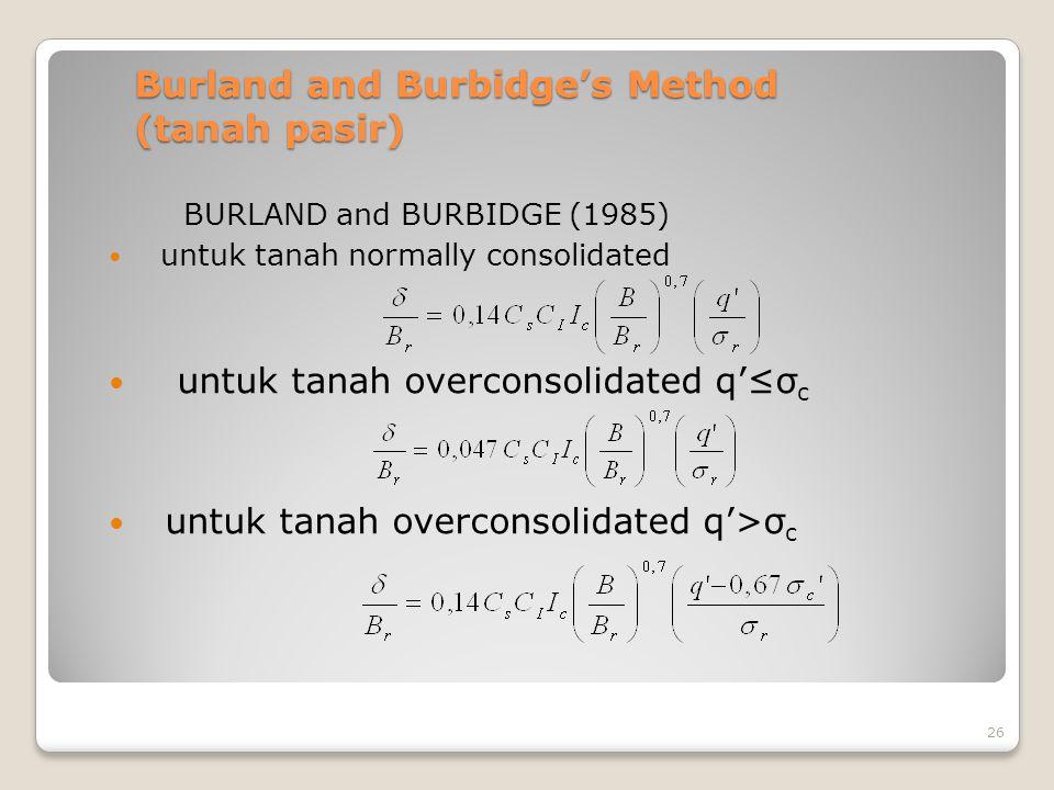 25 Modified Meyerhof's Method (Tanah Pasir) MEYERHOF (1956,1965) Untuk B ≤ 4 ft (1,20 m) Untuk B > 4 ft (1,20 m) dimana :  = penurunan B r = lebar re