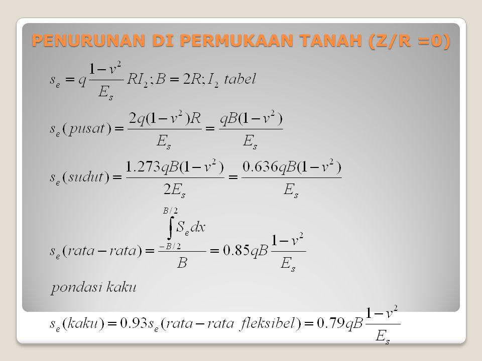 PENURUNAN ELASTIS PONDASI LINGKARAN (FLEKSIBEL) PADA MATERIAL ELSTIS dr r R dαdα Tegangan = q (t/m 2 ) dp z A I1 dan I 2 = f(z/R dan r/R).. Tabel untu