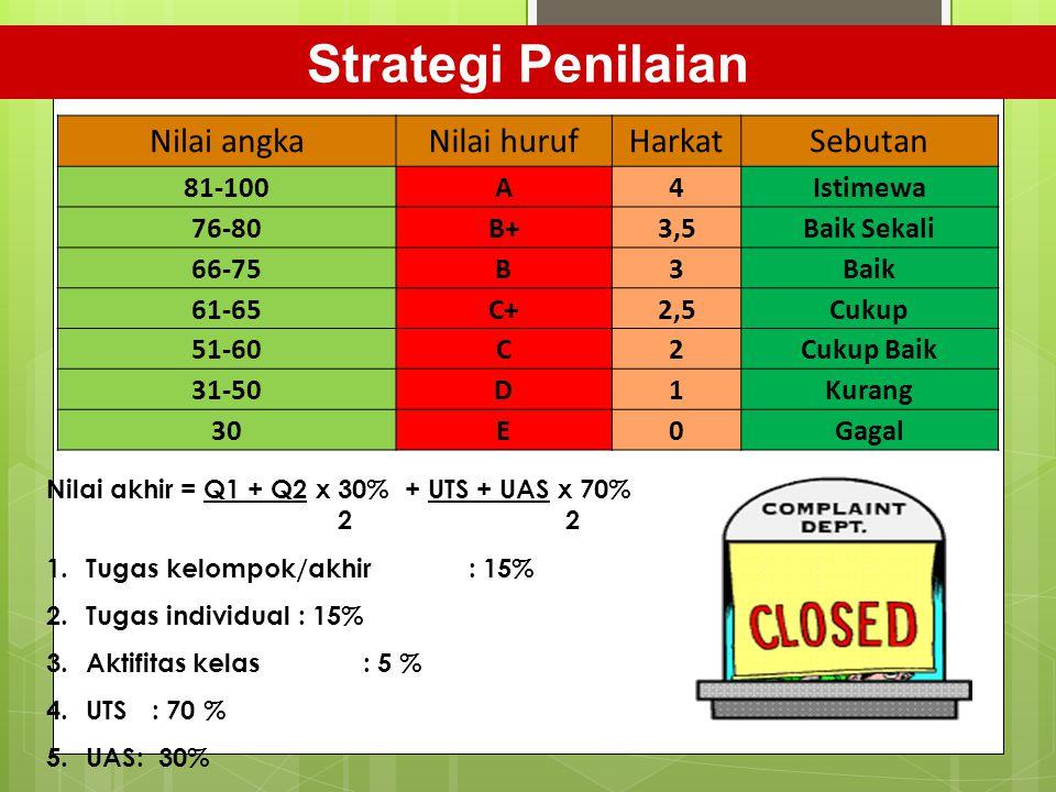 Strategi Penilaian Nilai akhir = Q1 + Q2 x 30% + UTS + UAS x 70% 2 2 1.Tugas kelompok/akhir: 15% 2.Tugas individual : 15% 3.Aktifitas kelas: 5 % 4.UTS
