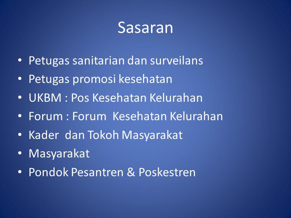 Sasaran Petugas sanitarian dan surveilans Petugas promosi kesehatan UKBM : Pos Kesehatan Kelurahan Forum : Forum Kesehatan Kelurahan Kader dan Tokoh M