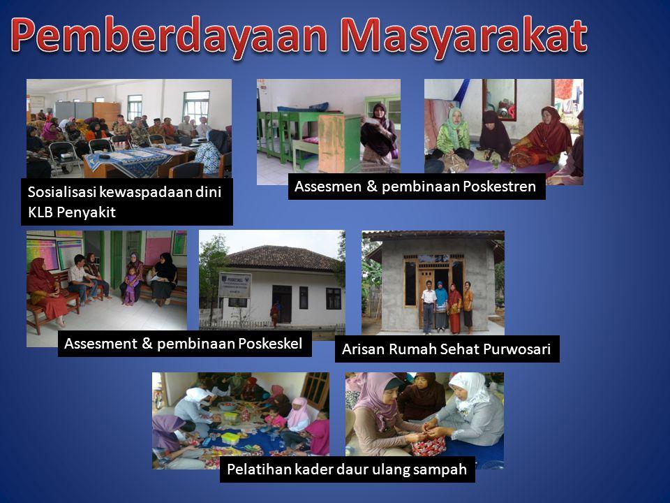 Sosialisasi kewaspadaan dini KLB Penyakit Assesmen & pembinaan Poskestren Assesment & pembinaan Poskeskel Arisan Rumah Sehat Purwosari Pelatihan kader