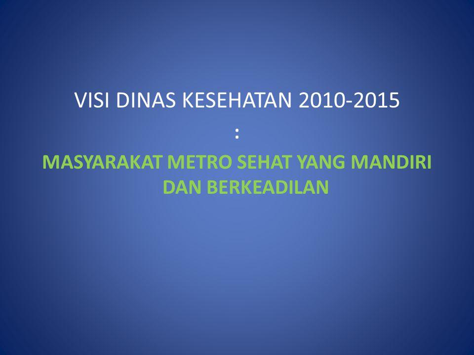 VISI DINAS KESEHATAN 2010-2015 : MASYARAKAT METRO SEHAT YANG MANDIRI DAN BERKEADILAN