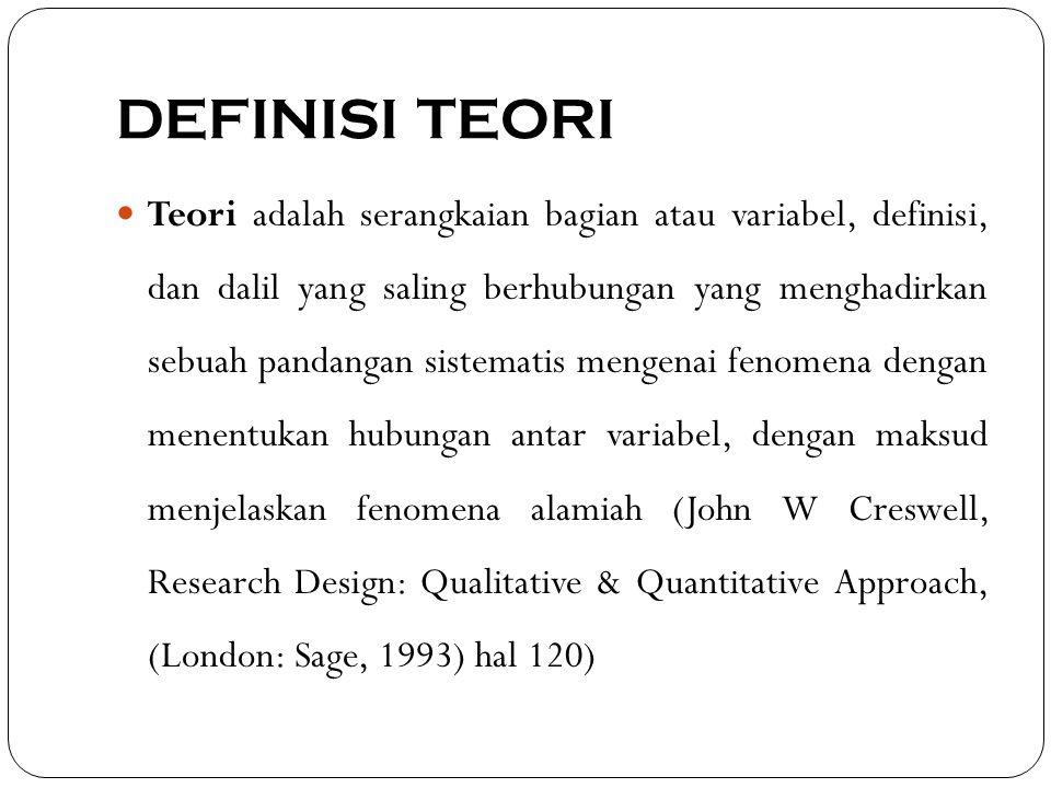 DEFINISI TEORI Teori adalah serangkaian bagian atau variabel, definisi, dan dalil yang saling berhubungan yang menghadirkan sebuah pandangan sistemati