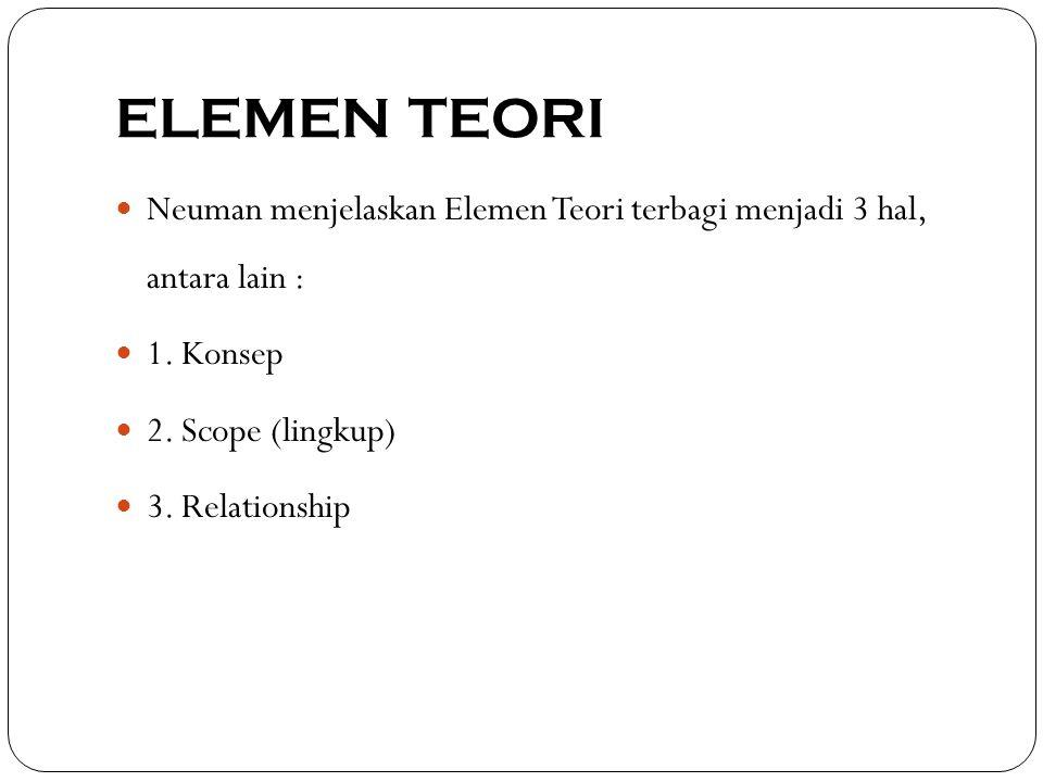 ELEMEN TEORI Neuman menjelaskan Elemen Teori terbagi menjadi 3 hal, antara lain : 1. Konsep 2. Scope (lingkup) 3. Relationship