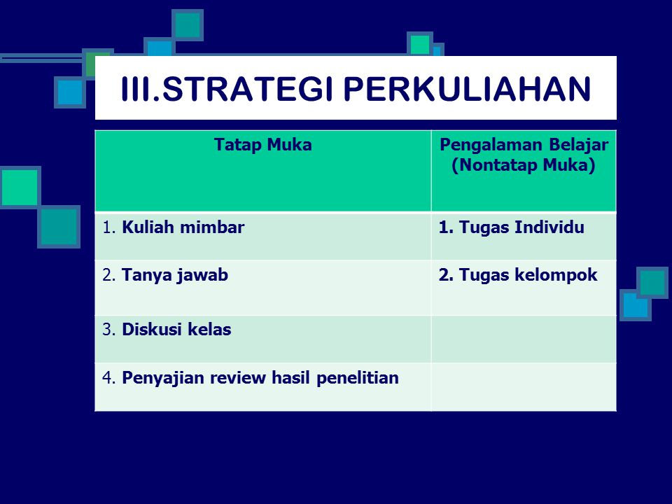 III.STRATEGI PERKULIAHAN Tatap MukaPengalaman Belajar (Nontatap Muka) 1.