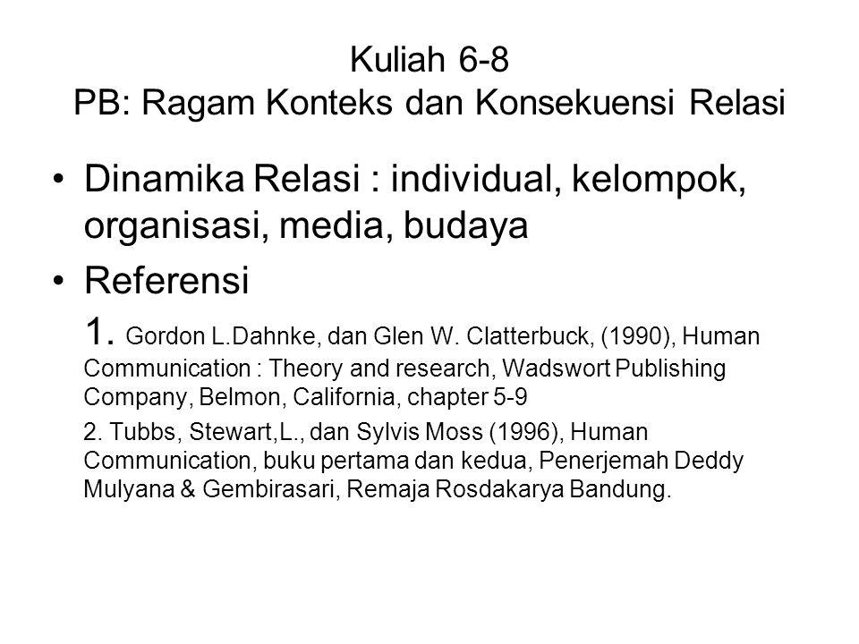 Kuliah 6-8 PB: Ragam Konteks dan Konsekuensi Relasi Dinamika Relasi : individual, kelompok, organisasi, media, budaya Referensi 1. Gordon L.Dahnke, da