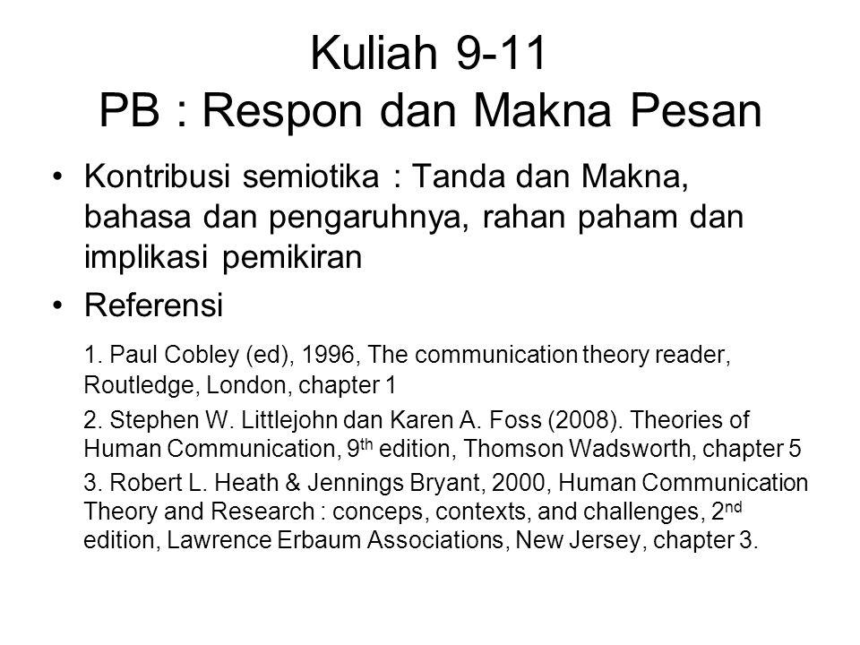 Kuliah 9-11 PB : Respon dan Makna Pesan Kontribusi semiotika : Tanda dan Makna, bahasa dan pengaruhnya, rahan paham dan implikasi pemikiran Referensi