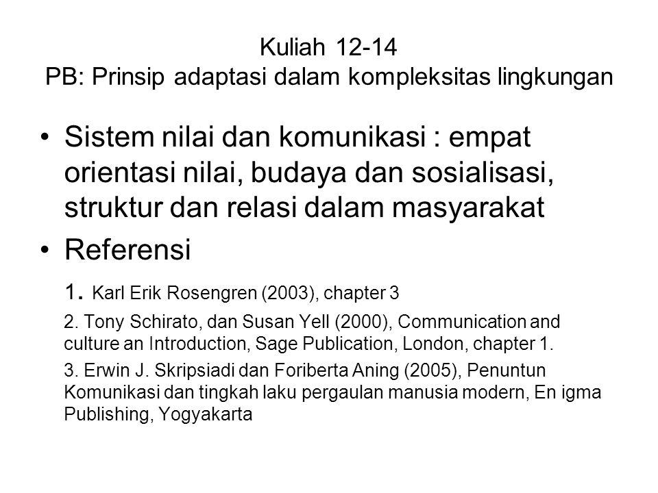Kuliah 12-14 PB: Prinsip adaptasi dalam kompleksitas lingkungan Sistem nilai dan komunikasi : empat orientasi nilai, budaya dan sosialisasi, struktur