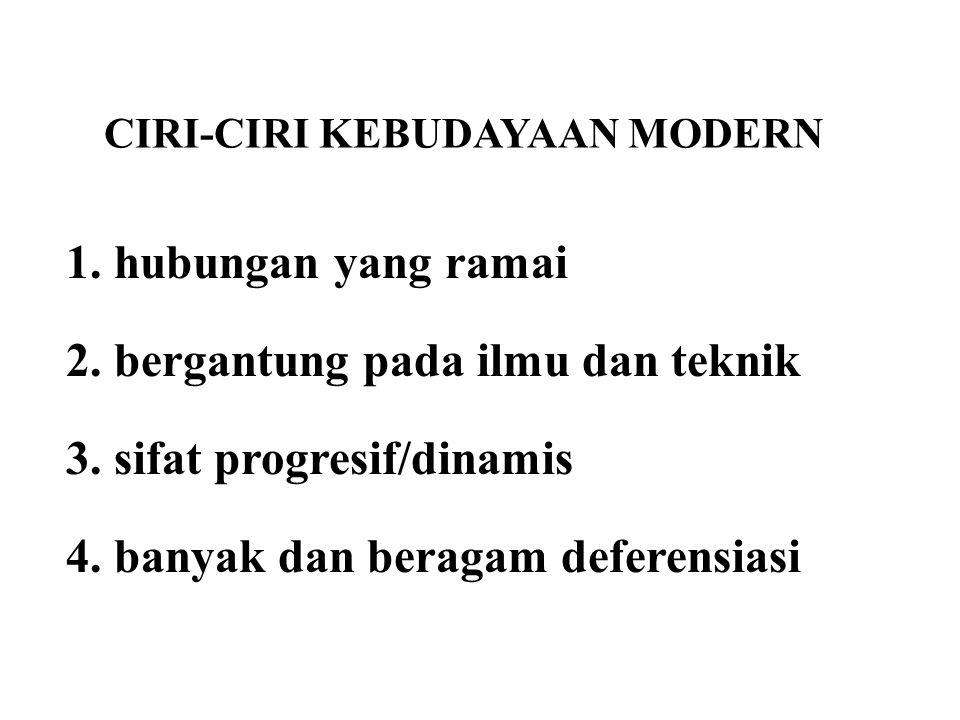 CIRI-CIRI KEBUDAYAAN MODERN 1. hubungan yang ramai 2. bergantung pada ilmu dan teknik 3. sifat progresif/dinamis 4. banyak dan beragam deferensiasi