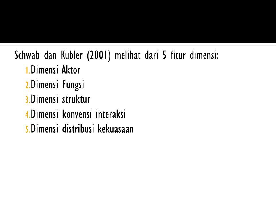 Schwab dan Kubler (2001) melihat dari 5 fitur dimensi: 1.
