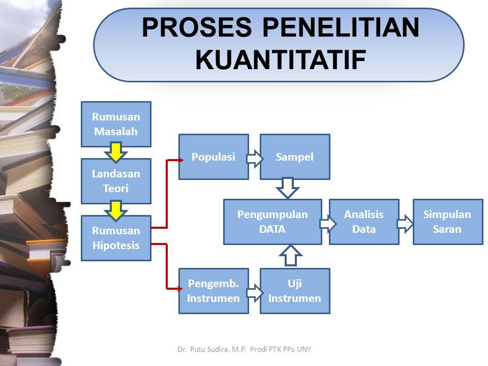 PROSES PENELITIAN KUANTITATIF Dr. Putu Sudira, M.P.