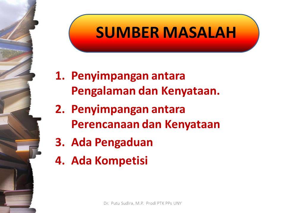 SUMBER MASALAH Dr. Putu Sudira, M.P. Prodi PTK PPs UNY 1.Penyimpangan antara Pengalaman dan Kenyataan. 2.Penyimpangan antara Perencanaan dan Kenyataan