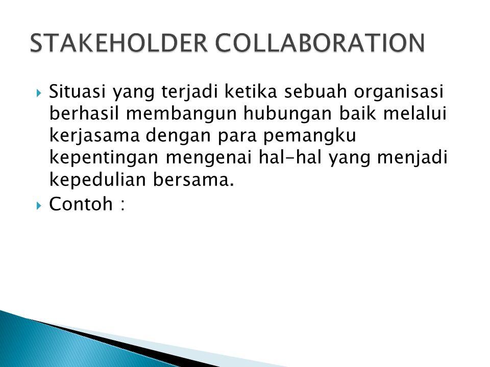  Situasi yang terjadi ketika sebuah organisasi berhasil membangun hubungan baik melalui kerjasama dengan para pemangku kepentingan mengenai hal-hal yang menjadi kepedulian bersama.