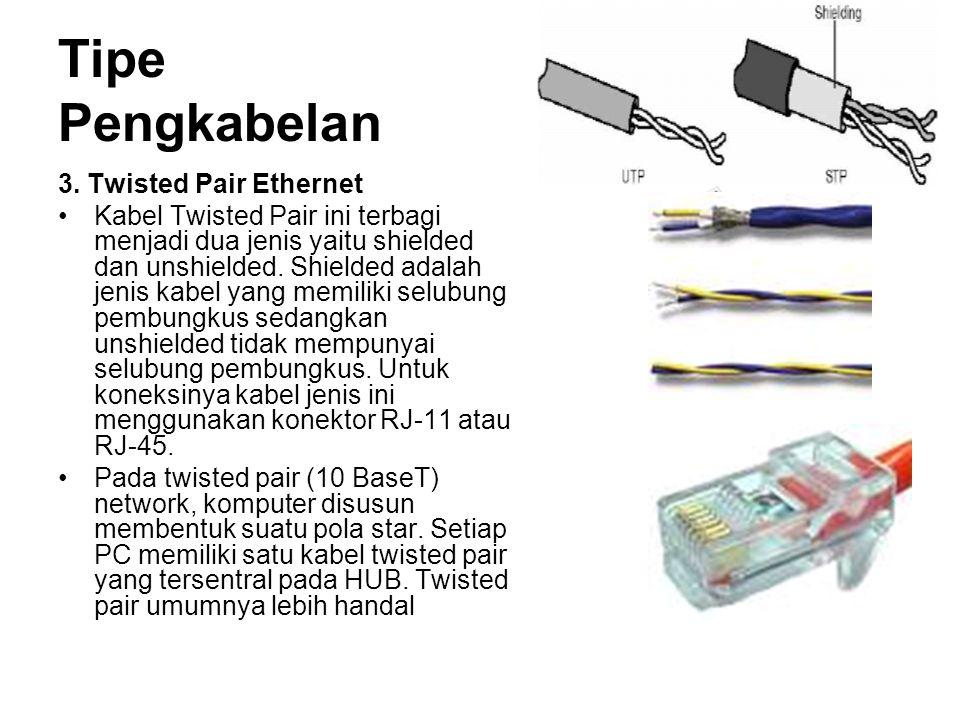 Tipe Pengkabelan 3. Twisted Pair Ethernet Kabel Twisted Pair ini terbagi menjadi dua jenis yaitu shielded dan unshielded. Shielded adalah jenis kabel