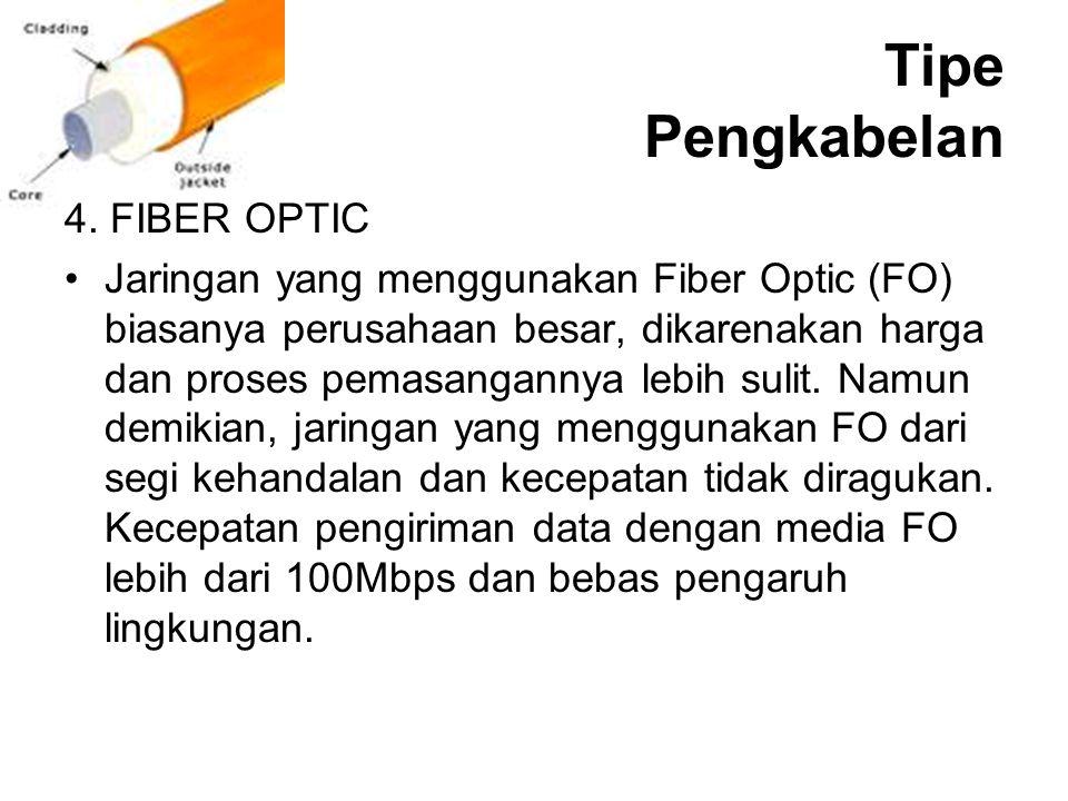 Tipe Pengkabelan 4. FIBER OPTIC Jaringan yang menggunakan Fiber Optic (FO) biasanya perusahaan besar, dikarenakan harga dan proses pemasangannya lebih