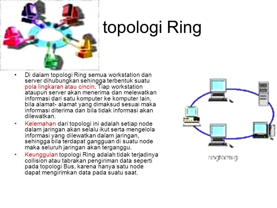 topologi Ring Di dalam topologi Ring semua workstation dan server dihubungkan sehingga terbentuk suatu pola lingkaran atau cincin. Tiap workstation at
