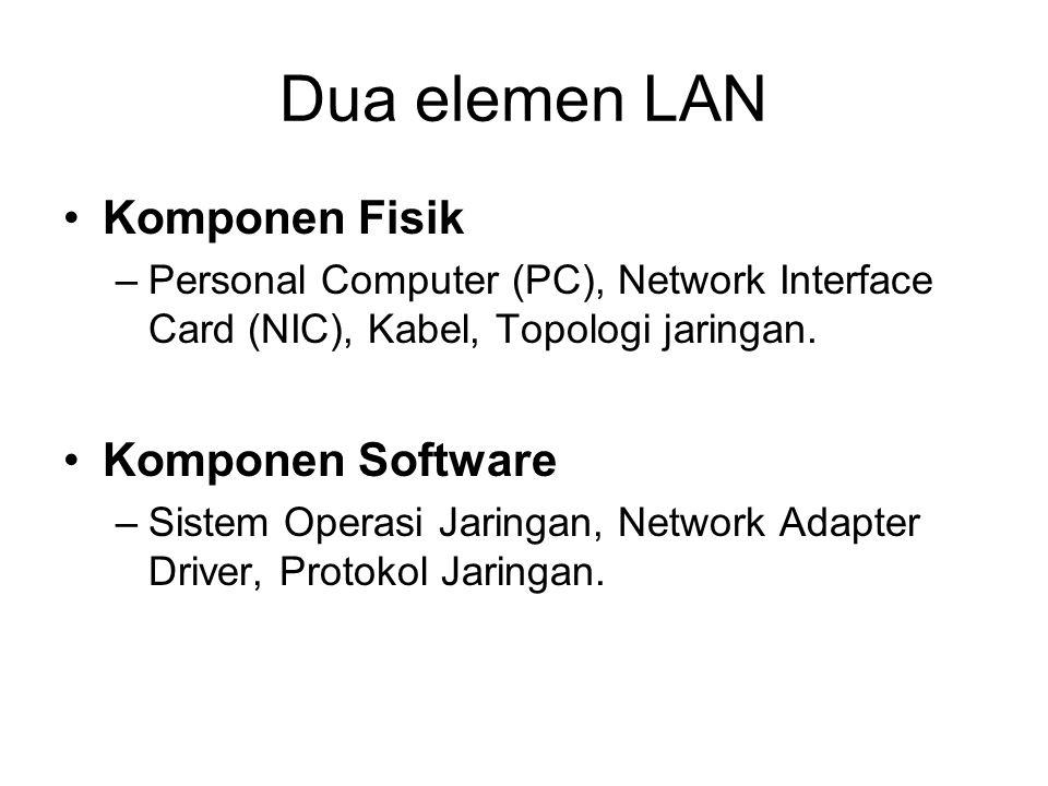 Dua elemen LAN Komponen Fisik –Personal Computer (PC), Network Interface Card (NIC), Kabel, Topologi jaringan. Komponen Software –Sistem Operasi Jarin
