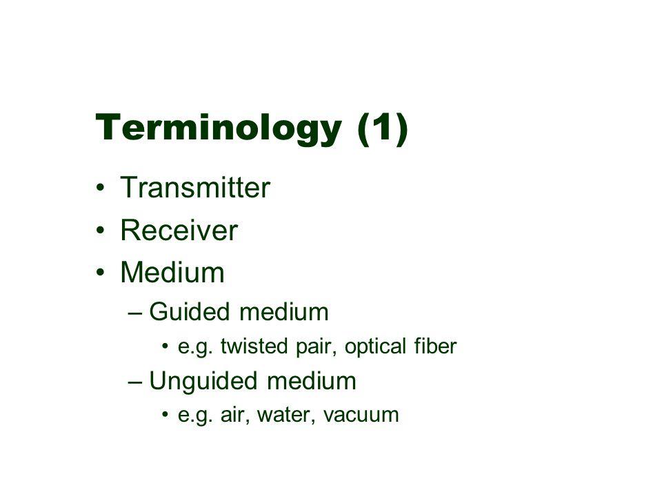 Terminology (1) Transmitter Receiver Medium –Guided medium e.g. twisted pair, optical fiber –Unguided medium e.g. air, water, vacuum