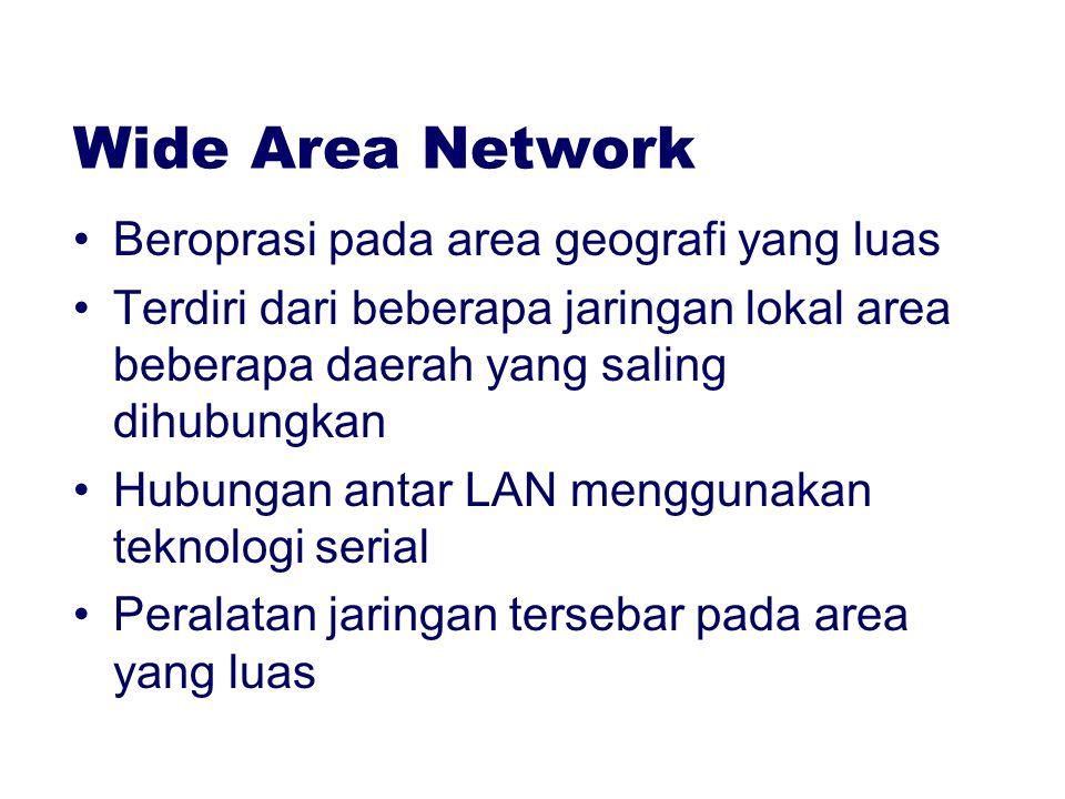 Wide Area Network Beroprasi pada area geografi yang luas Terdiri dari beberapa jaringan lokal area beberapa daerah yang saling dihubungkan Hubungan an