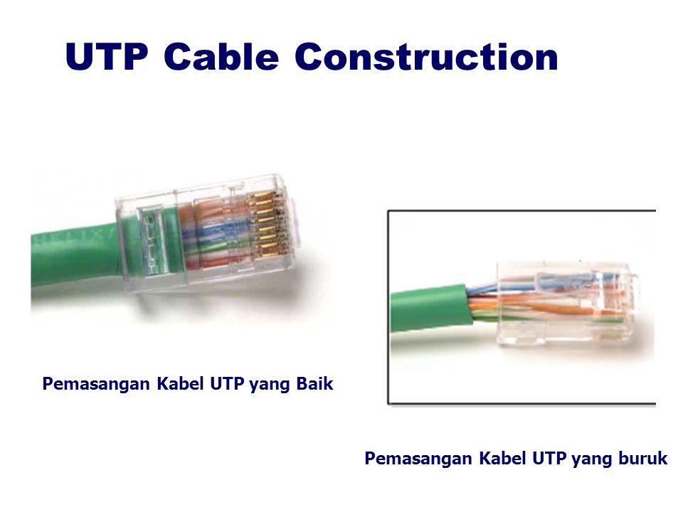UTP Cable Construction Pemasangan Kabel UTP yang Baik Pemasangan Kabel UTP yang buruk